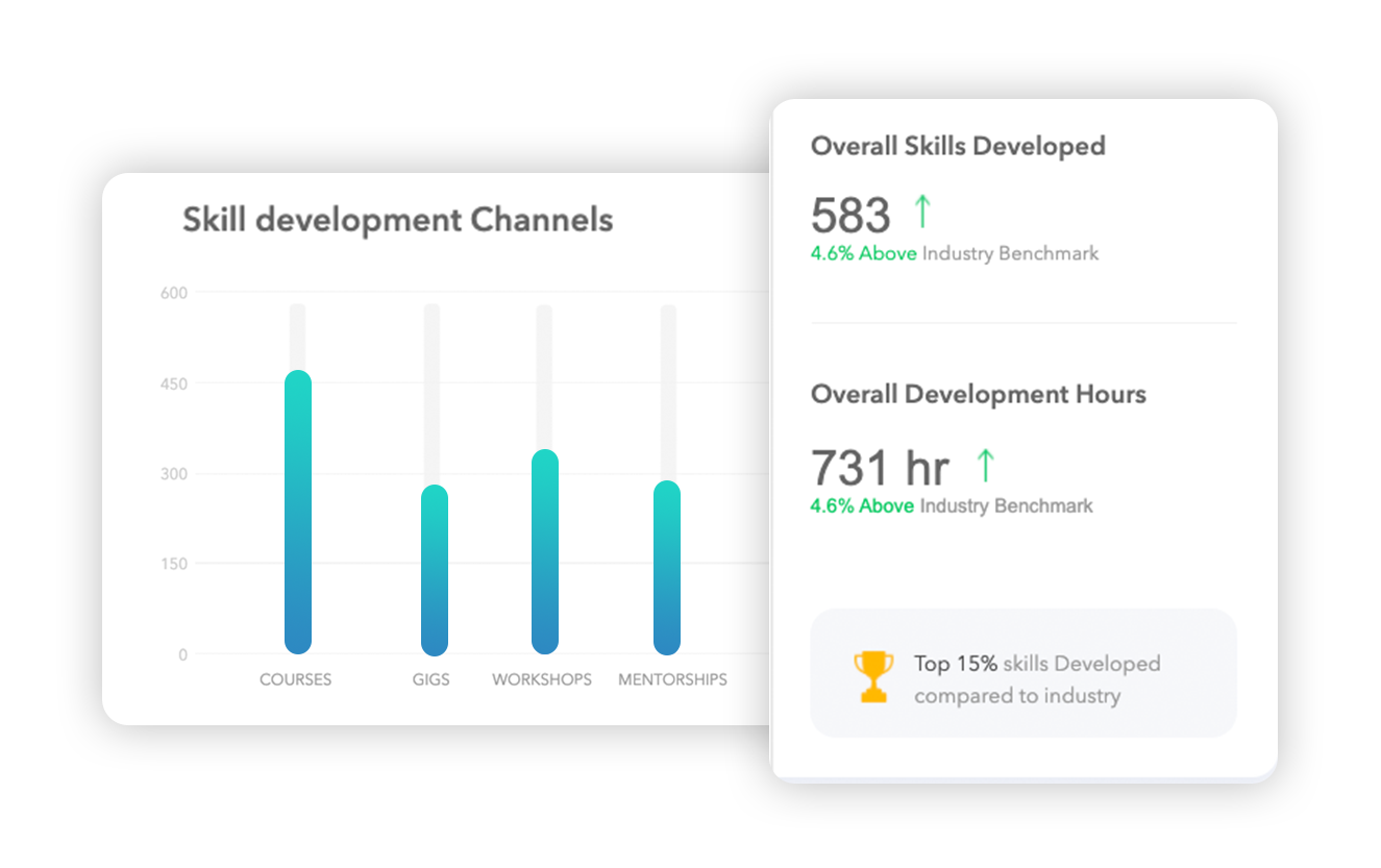 employee development dashboard