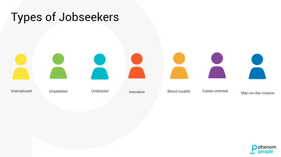 mapping the candidate journey job seekers