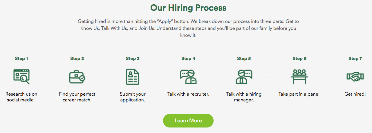 Whole Foods hiring expectations laid out on the career site